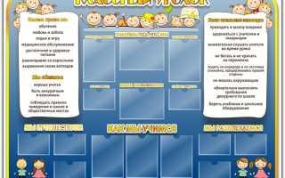 Информационный стенд для школ и детских садов, фирм и предприятий